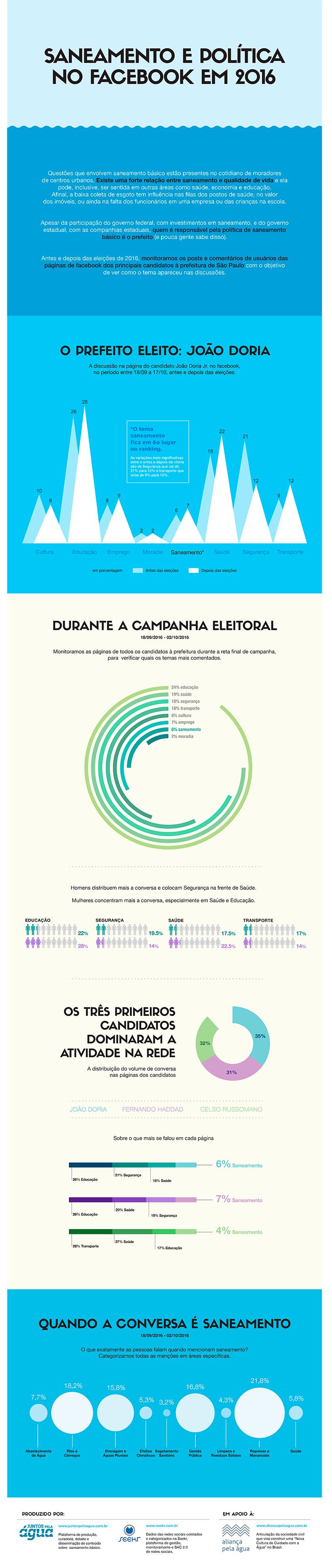 infografico1 (1)