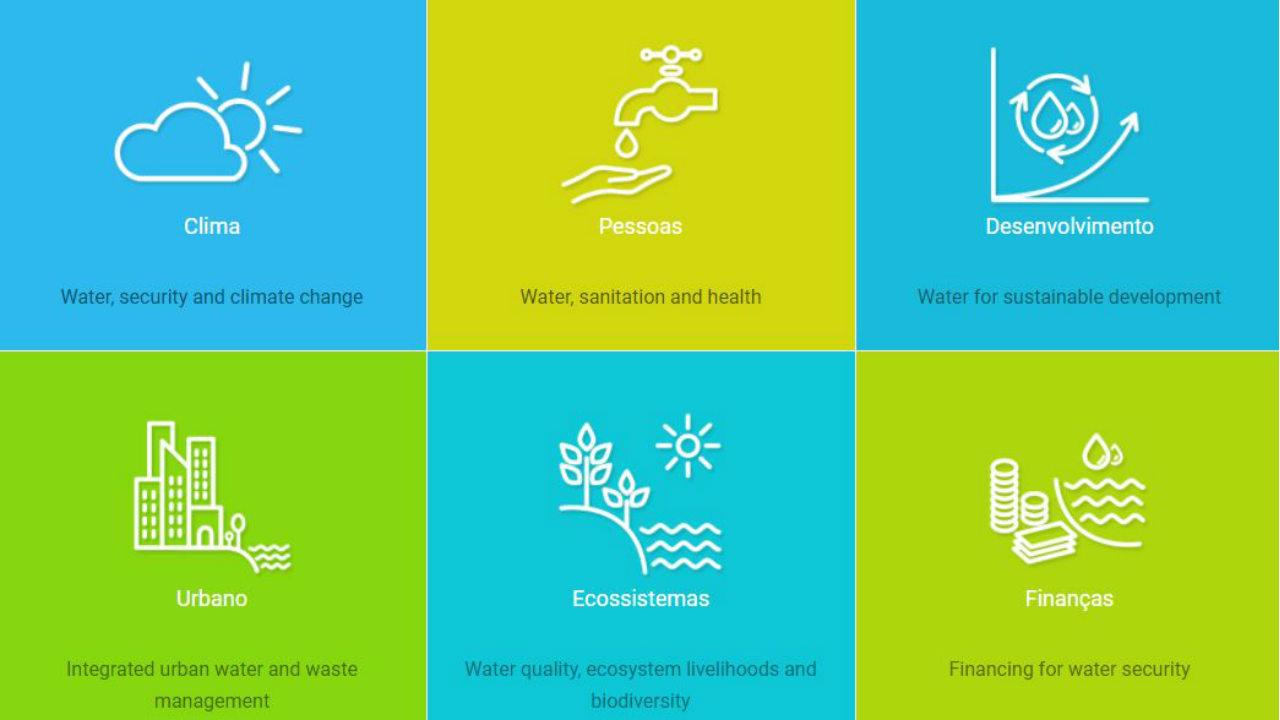 Veja como participar da segunda rodada de discussões para o Fórum Mundial da Água