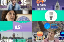 Os 10 vídeos mais vistos do Juntos Pela Água em 2017